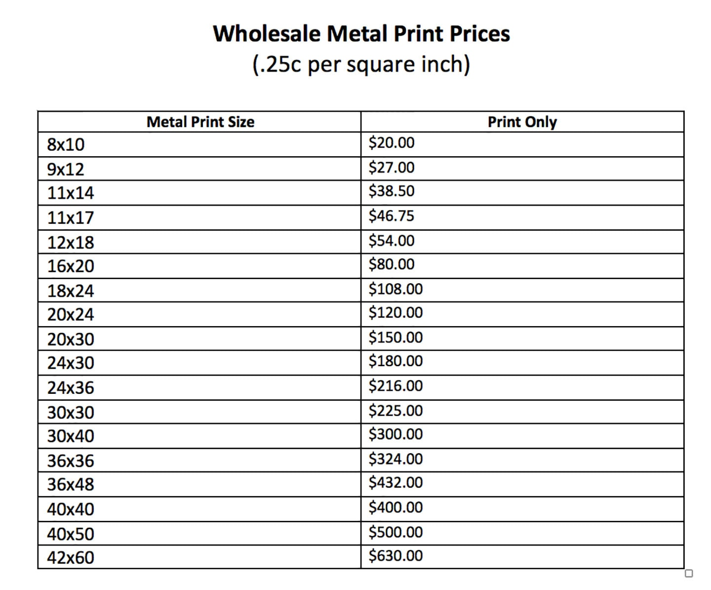 Wholesale Metal Print Prices